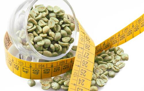 Green Coffee Bean Pelangsing