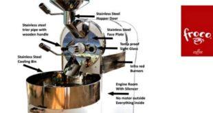 mesin Roasting Froco